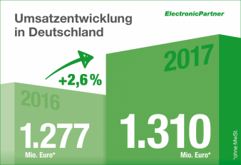EP-Jahresbilanz-2017.png