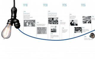 100-Jahre-Panasonic.jpg