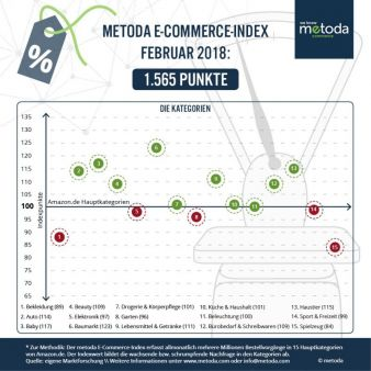 Metoda-Infografik-Februar.jpg