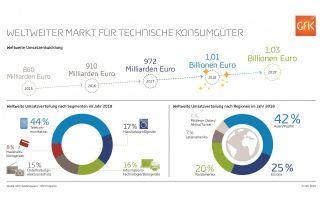 GfK-Marktzahlen-2018.jpg