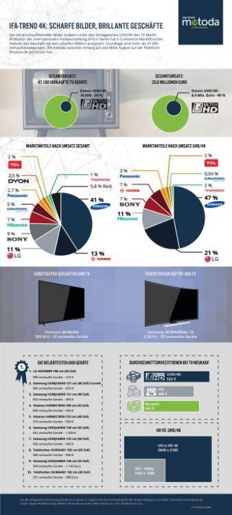 Infografik-4K-TV.jpg