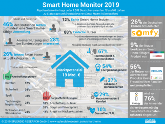 Smart-Home-Monitor-2019.png