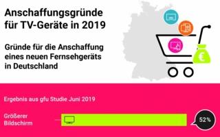 gfu-Konsumentenstudie-2018.jpg