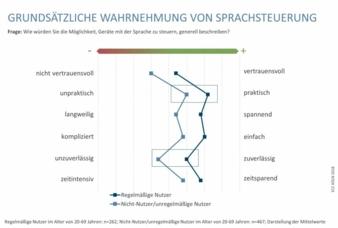 Grafik-Sprachsteuerung.jpg