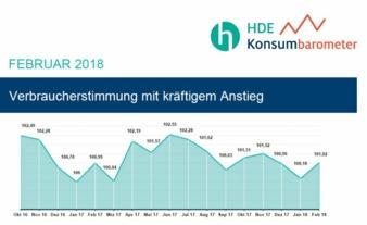 HDE-Konsumbarometer-Februar.jpg
