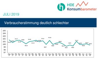 HDE-Konsumbarometer-August.png