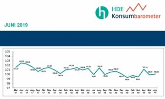 HDE-Konsumbarometer-Juni-2019.jpg