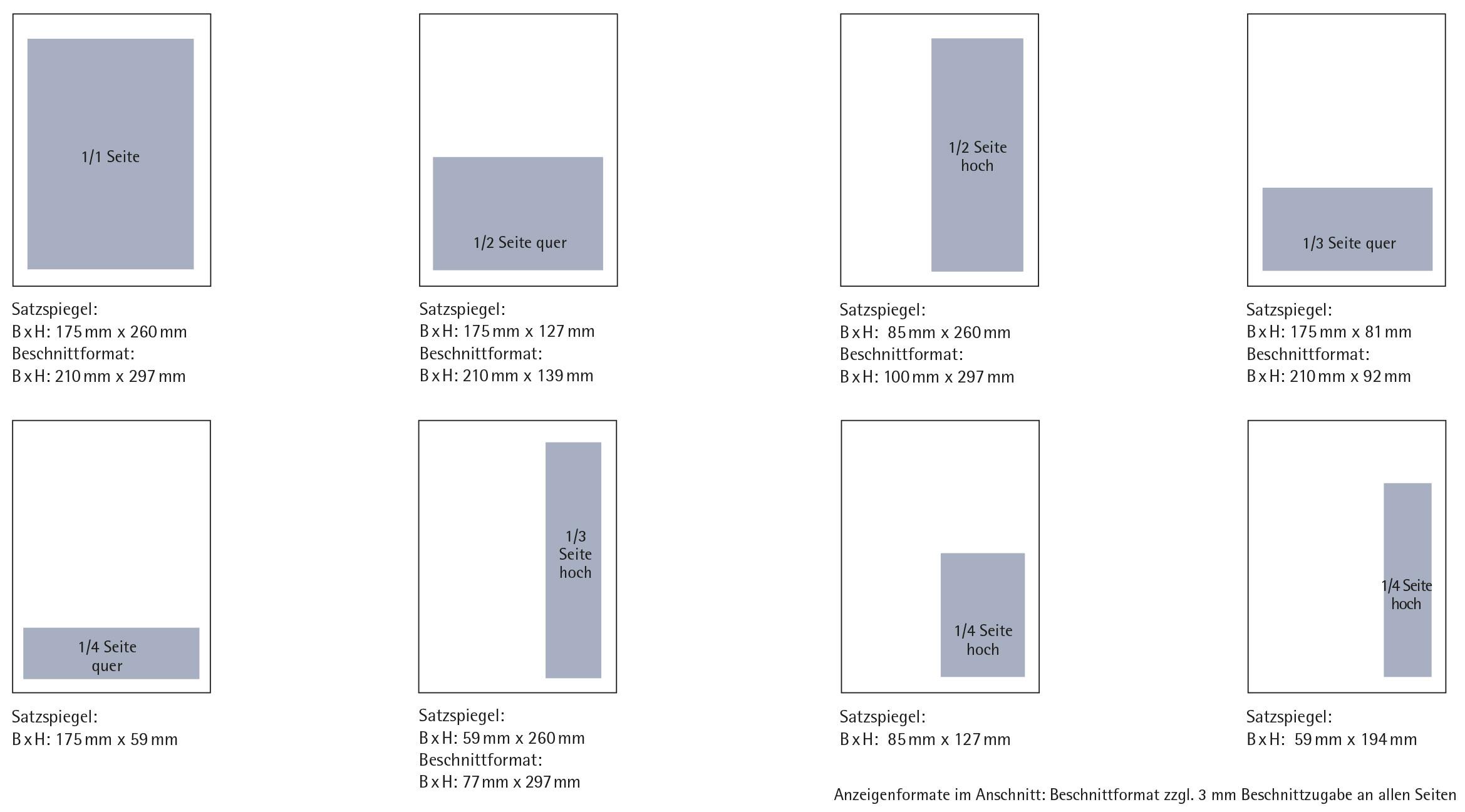 Print-Anzeigenformate_Elektromarkt
